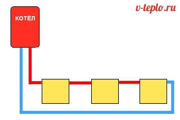 Гидрострелка для отопления: разбираемся, зачем она нужна и принцип работы